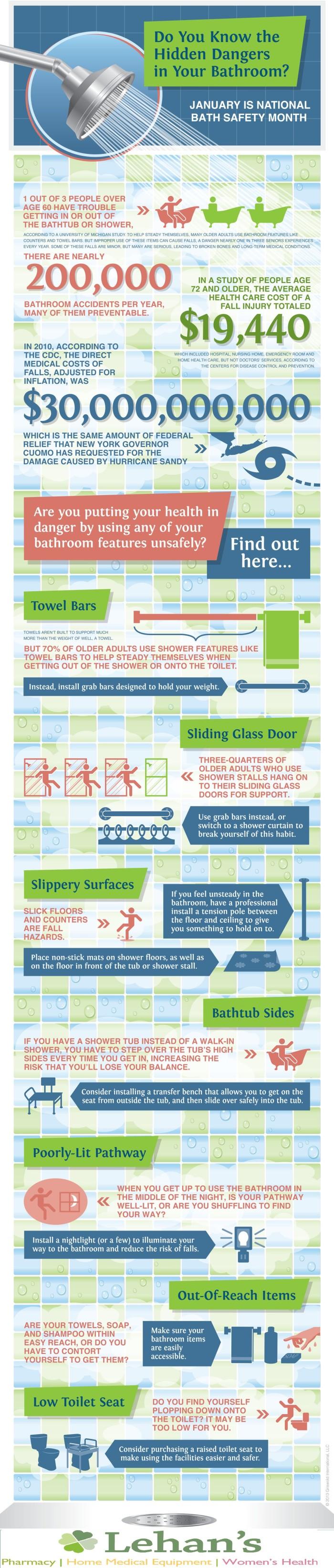 BathSafety_Infographic 14x54